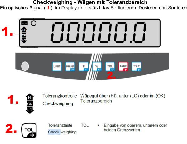 Erklärung der Checkweigh Funktion anhand einer Grafik des Displays. Wägen mit Toleranzbereich.