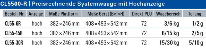 Systemwaage - technische Tabelle Cl5500-R