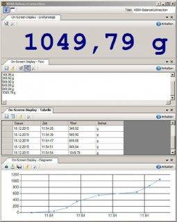 Beispiel 4 Tabelle Kern Waagen Software